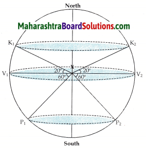 Maharashtra Board Class 6 Geography Solutions Chapter 1 The Earth and the Graticule 5