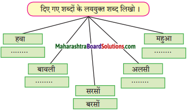 Maharashtra Board Class 6 Hindi Solutions Chapter 2 बसंती हवा 2
