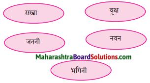 Maharashtra Board Class 6 Hindi Solutions Chapter 3 उपहार 5