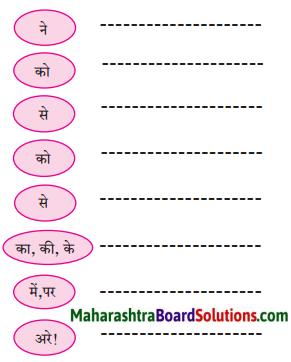 Maharashtra Board Class 6 Hindi Solutions Chapter 4 साेना और लोहा 7