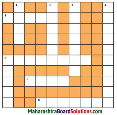 Maharashtra Board Class 6 History Solutions Chapter 8 States after the Maurya Empire 1