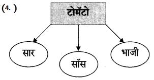 Maharashtra Board Class 6 Marathi Solutions Chapter 13 मोठी आई 8
