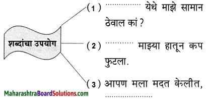 Maharashtra Board Class 6 Marathi Solutions Chapter 2 माझा अनुभव 5