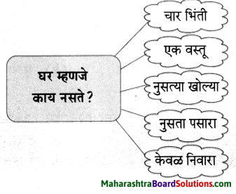 Maharashtra Board Class 6 Marathi Solutions Chapter 9 घर 19