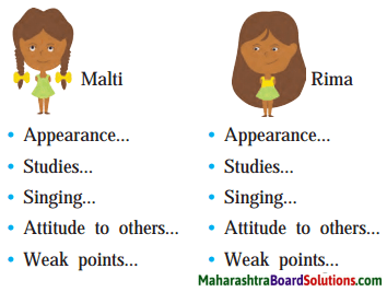 Maharashtra Board Class 7 English Solutions Chapter 1.2 Odd One In 1