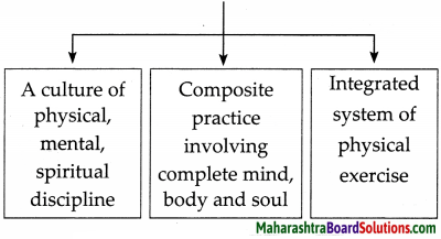 Maharashtra Board Class 7 English Solutions Chapter 2.5 Learn Yoga from Animals 6