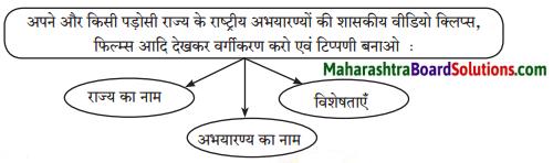 Maharashtra Board Class 7 Hindi Solutions Chapter 3 दादी माँ का परिवार 1