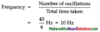 Maharashtra Board Class 7 Science Solutions Chapter 18 Sound Production of Sound 2