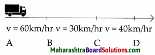 Maharashtra Board Class 7 Science Solutions Chapter 7 Motion, Force and Work 6