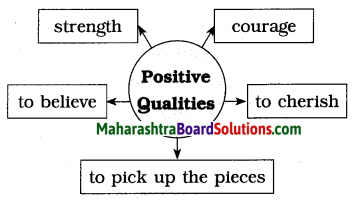 Maharashtra Board Class 8 English Solutions Chapter 1.1 A Time To Believe 2
