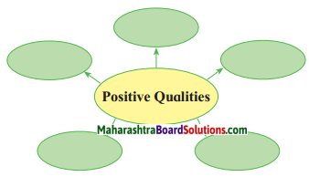 Maharashtra Board Class 8 English Solutions Chapter 1.1 A Time To Believe 3