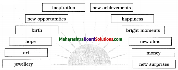 Maharashtra Board Class 8 English Solutions Chapter 1.1 A Time To Believe 5