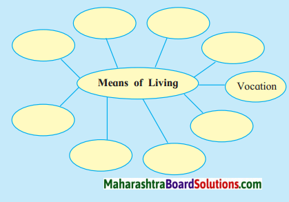Maharashtra Board Class 8 English Solutions Chapter 2.1 Vocation 1