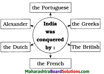Maharashtra Board Class 8 English Solutions Chapter 2.2 Nature Created Man and Woman as Equals 8