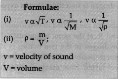 Maharashtra Board Class 9 Science Solutions Chapter 12 Study of Sound 15