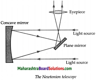 Maharashtra Board Class 9 Science Solutions Chapter 18 Observing Space Telescopes 4