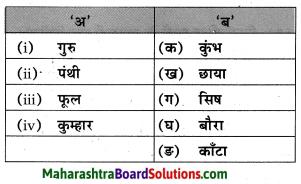 Maharashtra Board Class 10 Hindi Lokvani Solutions Chapter 4 जिन ढूँढ़ा 3
