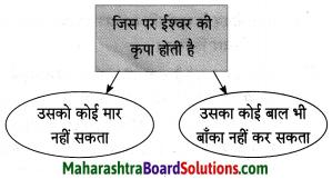 Maharashtra Board Class 10 Hindi Lokvani Solutions Chapter 4 जिन ढूँढ़ा 6