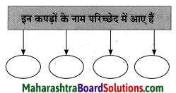 Maharashtra Board Class 10 Hindi Lokvani Solutions Chapter 5 अनोखे राष्ट्रपति 29
