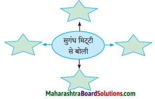 Maharashtra Board Class 10 Hindi Solutions Chapter 1 सोंधी सुगंध 2