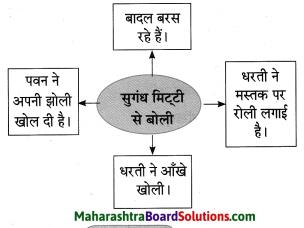 Maharashtra Board Class 10 Hindi Solutions Chapter 1 सोंधी सुगंध 6