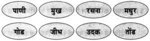 Maharashtra Board Class 10 Marathi Aksharbharati Solutions Chapter 2.2 संतवाणी योगी सर्वकाळ सुखदाता-संत एकनाथ 6