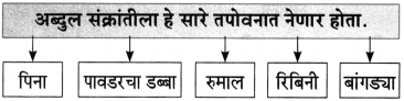 Maharashtra Board Class 10 Marathi Aksharbharati Solutions Chapter 6 चुडीवाला 15