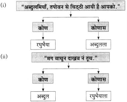 Maharashtra Board Class 10 Marathi Aksharbharati Solutions Chapter 6 चुडीवाला 6