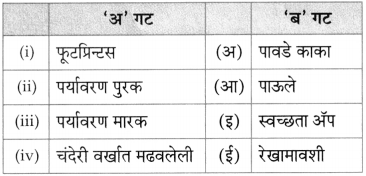 Maharashtra Board Class 10 Marathi Aksharbharati Solutions Chapter 7 फूटप्रिन्टस 22