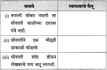 Maharashtra Board Class 10 Marathi Solutions Chapter 17 सोनाली 22