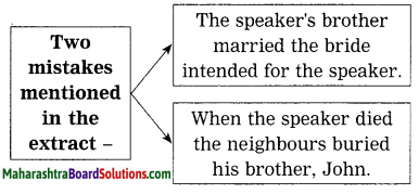 Maharashtra Board Class 10 My English Coursebook Solutions Chapter 2.3 The Twins 3
