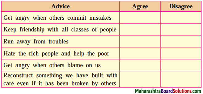 Maharashtra Board Class 10 My English Coursebook Solutions Chapter 3.1 If 3