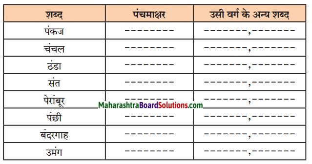Maharashtra Board Class 7 Hindi Solutions पुनरावर्तन - २ 1