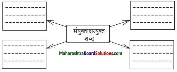 Maharashtra Board Class 7 Hindi Solutions पुनरावर्तन - २ 2