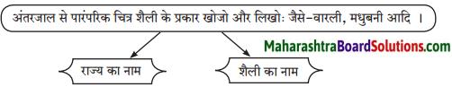 Maharashtra Board Class 7 Hindi Solutions Chapter 3 दाे लघुकथाएँ 4