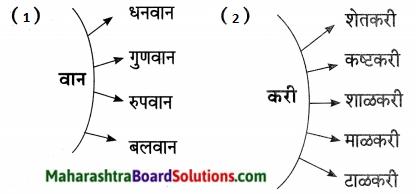 Maharashtra Board Class 7 Marathi Solutions Chapter 13 अदलाबदल 4