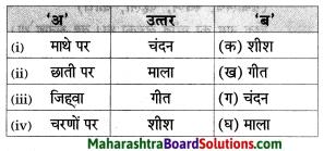 Maharashtra Board Class 8 Hindi Solutions Chapter 1 हे मातृभूमि! 9