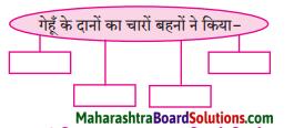 Maharashtra Board Class 8 Hindi Solutions Chapter 2 वारिस कौन 2