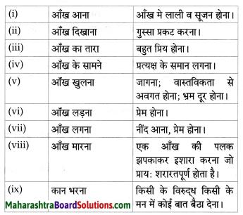 Maharashtra Board Class 8 Hindi Solutions Chapter 3 नाखून क्यों बढ़ते हैं 5