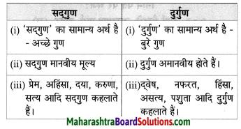 Maharashtra Board Class 8 Hindi Solutions Chapter 3 नाखून क्यों बढ़ते हैं 8