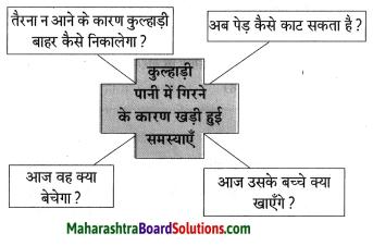 Maharashtra Board Class 8 Hindi Solutions Chapter 3 लकड़हारा और वन 4