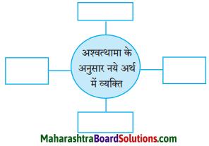 Maharashtra Board Class 8 Hindi Solutions Chapter 6 अंधायुग 4