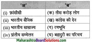 Maharashtra Board Class 8 Hindi Solutions Chapter 7 स्वराज्य मेरा जन्मसिद्ध अधिकार है 9