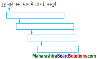 Maharashtra Board Class 8 Hindi Solutions Chapter 8 पूर्ण विश्राम 2