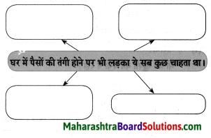 Maharashtra Board Class 8 Hindi Solutions Chapter 8 मेरा विद्रोह 15