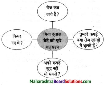 Maharashtra Board Class 8 Hindi Solutions Chapter 8 मेरा विद्रोह 4