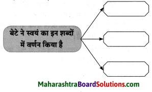 Maharashtra Board Class 8 Hindi Solutions Chapter 8 मेरा विद्रोह 9