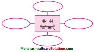 Maharashtra Board Class 8 Hindi Solutions Chapter 9 नहीं कुछ इससे बढ़कर 1