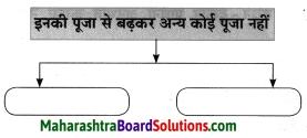Maharashtra Board Class 8 Hindi Solutions Chapter 9 नहीं कुछ इससे बढ़कर 12
