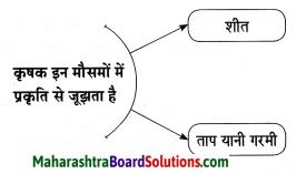 Maharashtra Board Class 8 Hindi Solutions Chapter 9 नहीं कुछ इससे बढ़कर 6